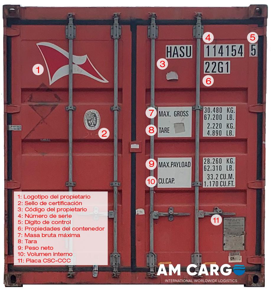 ¿Cómo interpretar los códigos de un contenedor marítimo?